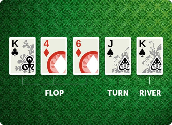 flop turn river poker